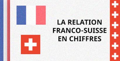 infographie la relation france suisse en chiffres la france en suisse et au liechtenstein. Black Bedroom Furniture Sets. Home Design Ideas